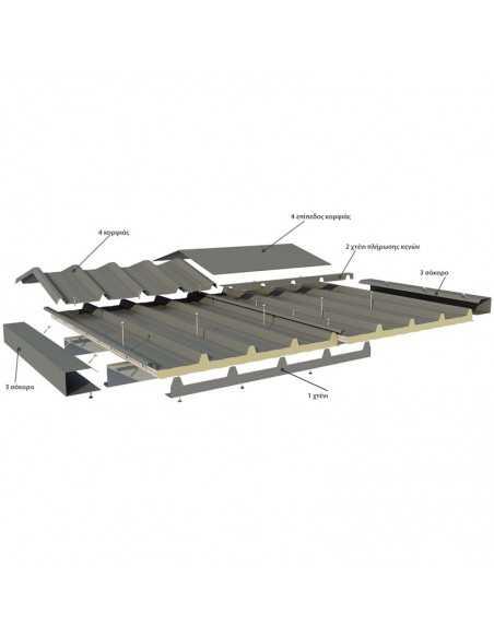 Πάνελ πολυουρεθάνης οροφής